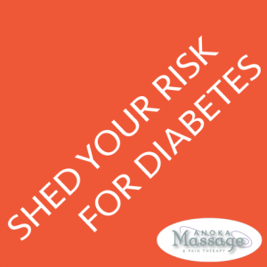 Shed your risk for diabetes